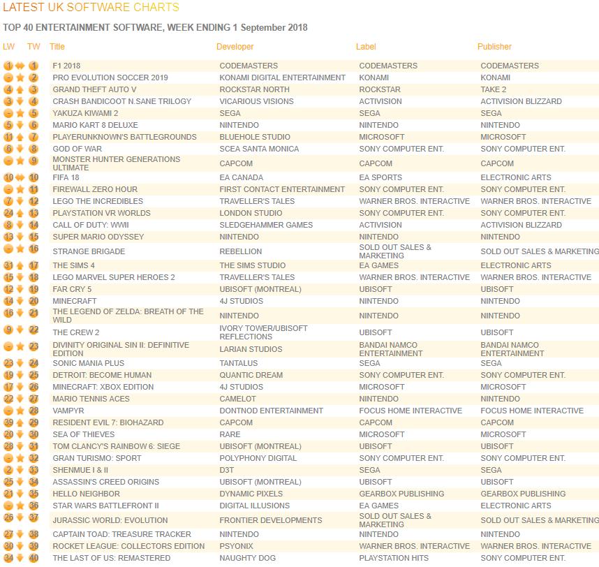 Chart-Track